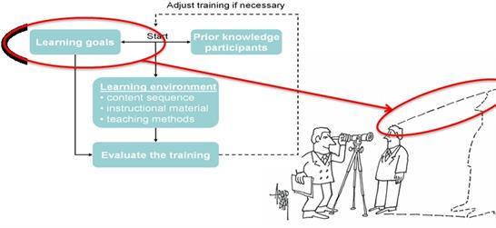 training_need_analyses